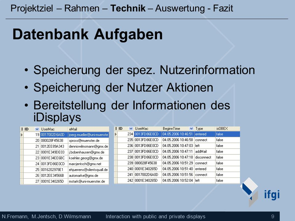 N.Fremann, M.Jentsch, D.WilmsmannInteraction with public and private displays 9 Datenbank Aufgaben Speicherung der spez.