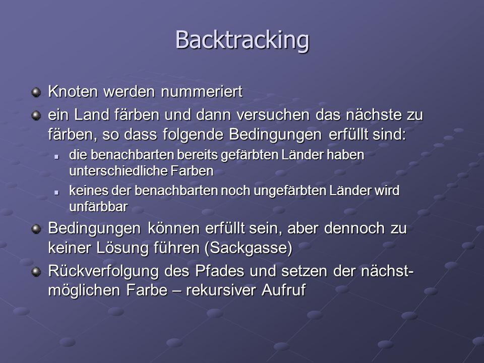 Backtracking Knoten werden nummeriert ein Land färben und dann versuchen das nächste zu färben, so dass folgende Bedingungen erfüllt sind: die benachb