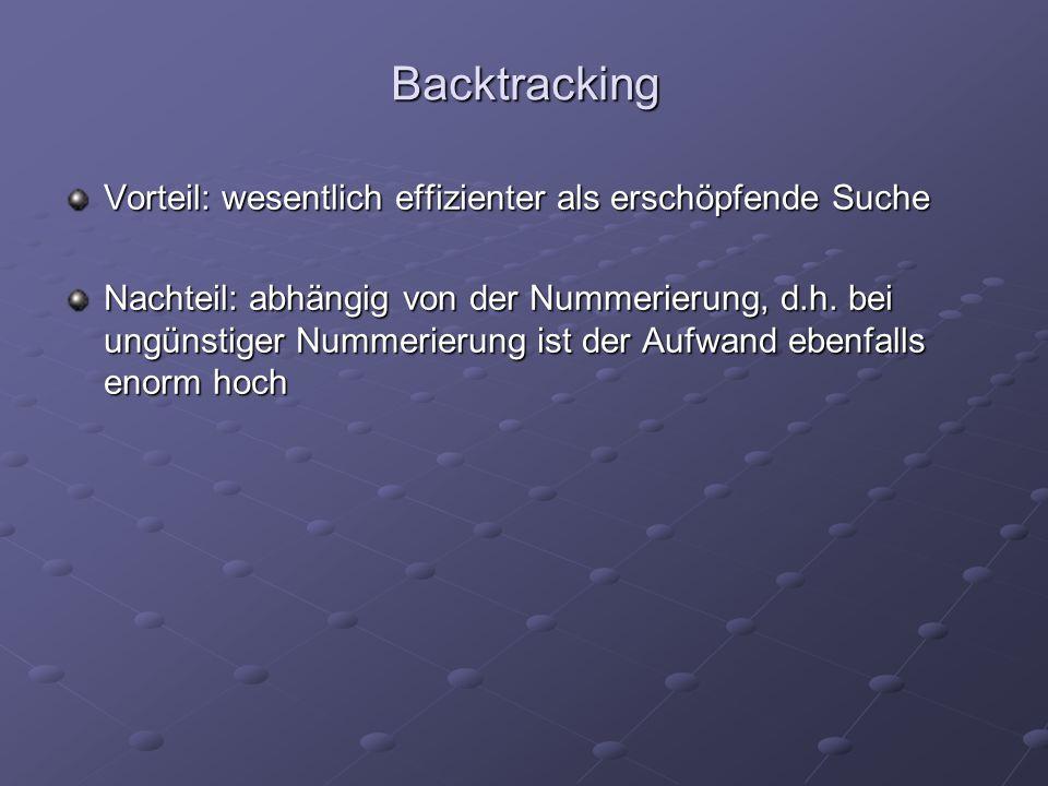 Backtracking Vorteil: wesentlich effizienter als erschöpfende Suche Nachteil: abhängig von der Nummerierung, d.h. bei ungünstiger Nummerierung ist der