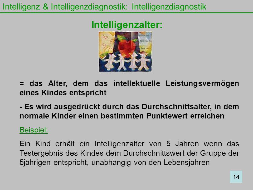 Intelligenz & Intelligenzdiagnostik: Intelligenzdiagnostik = das Alter, dem das intellektuelle Leistungsvermögen eines Kindes entspricht - Es wird aus