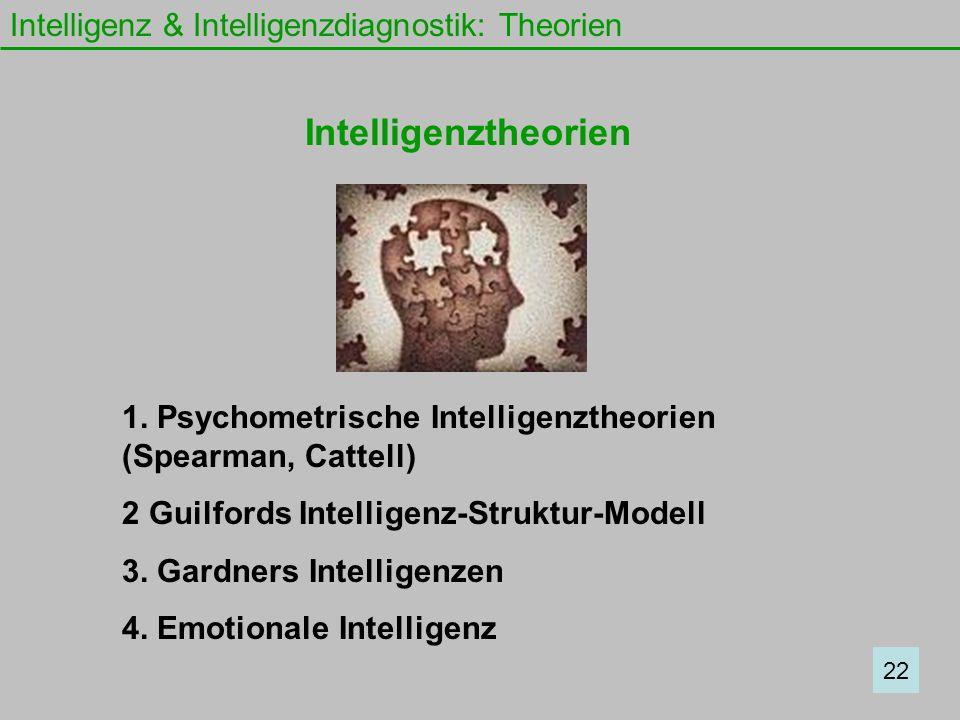 Intelligenz & Intelligenzdiagnostik: Theorien 1. Psychometrische Intelligenztheorien (Spearman, Cattell) 2 Guilfords Intelligenz-Struktur-Modell 3. Ga