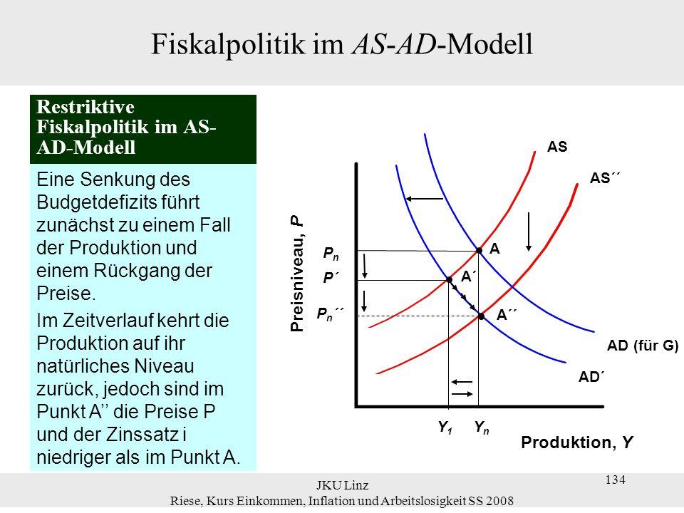 JKU Linz Riese, Kurs Einkommen, Inflation und Arbeitslosigkeit SS 2008 134 Fiskalpolitik im AS-AD-Modell Restriktive Fiskalpolitik im AS- AD-Modell Ei