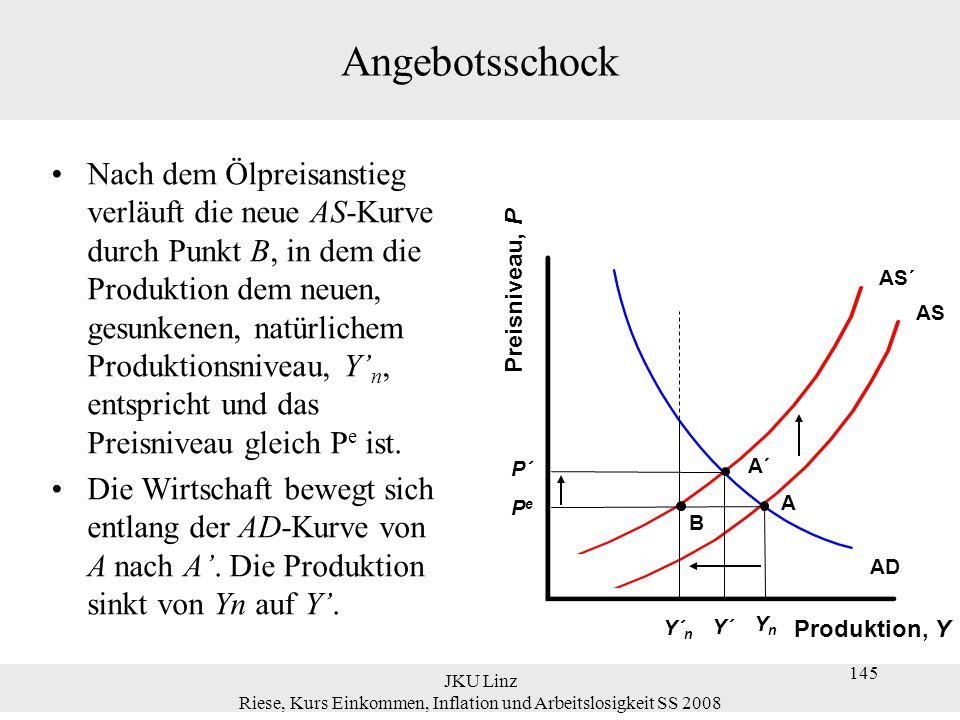 JKU Linz Riese, Kurs Einkommen, Inflation und Arbeitslosigkeit SS 2008 145 Angebotsschock Nach dem Ölpreisanstieg verläuft die neue AS-Kurve durch Pun