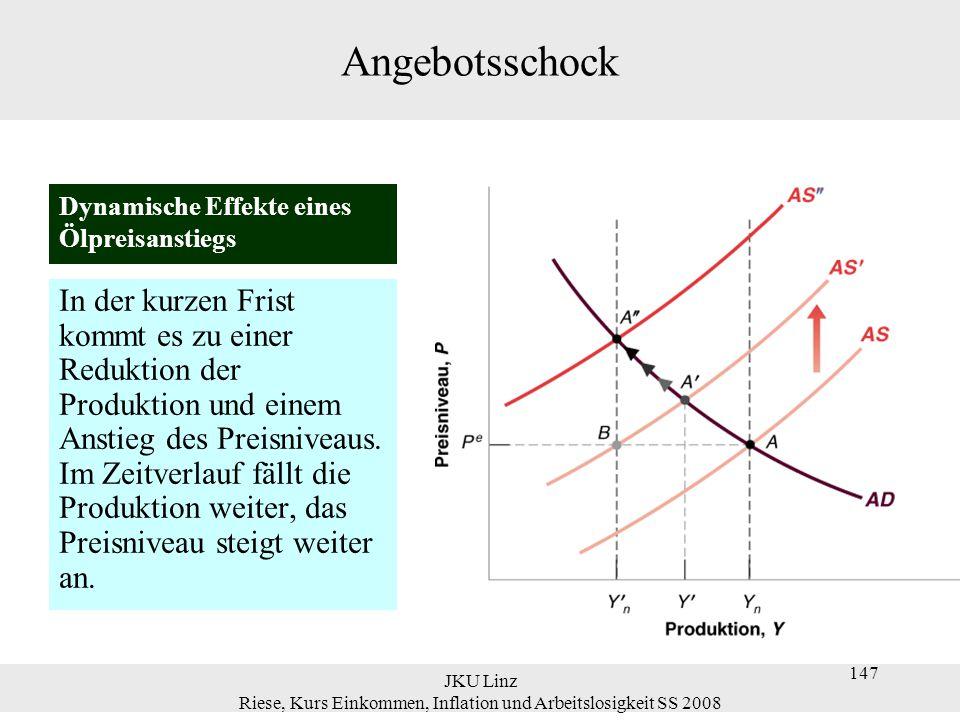JKU Linz Riese, Kurs Einkommen, Inflation und Arbeitslosigkeit SS 2008 147 Angebotsschock In der kurzen Frist kommt es zu einer Reduktion der Produkti