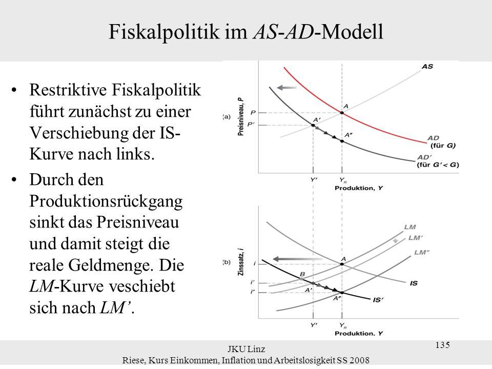 JKU Linz Riese, Kurs Einkommen, Inflation und Arbeitslosigkeit SS 2008 135 Fiskalpolitik im AS-AD-Modell Restriktive Fiskalpolitik führt zunächst zu e