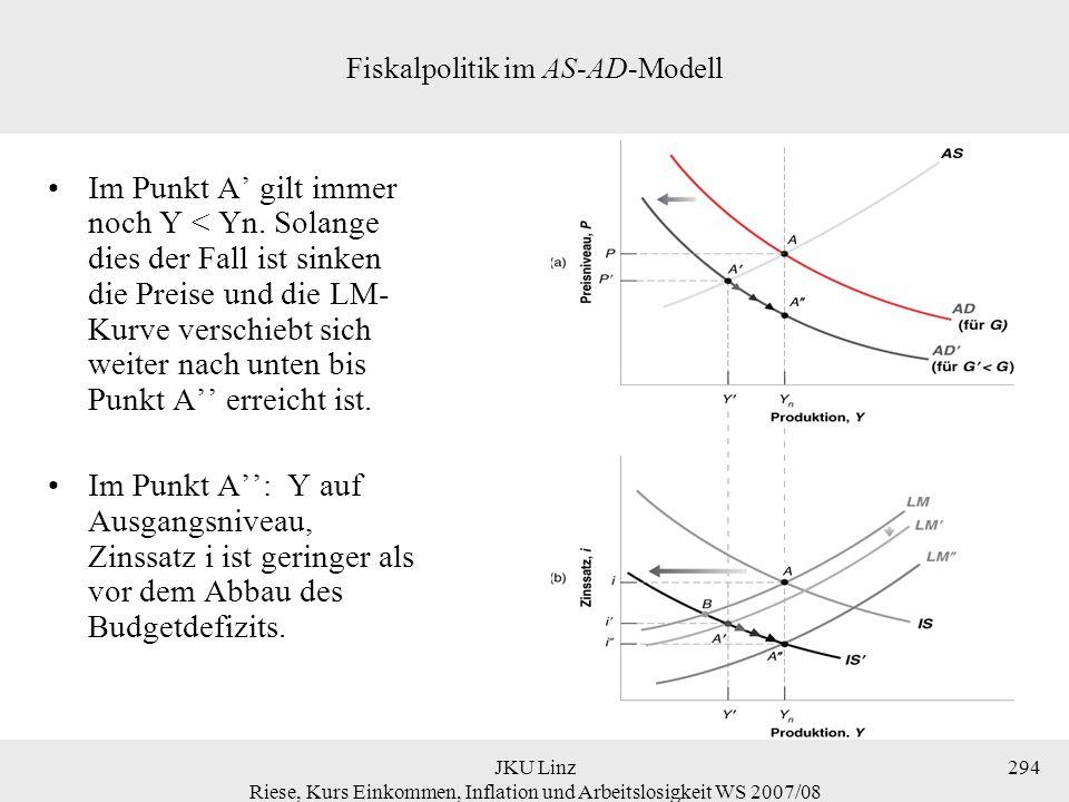 JKU Linz Riese, Kurs Einkommen, Inflation und Arbeitslosigkeit SS 2008 Im Punkt A' gilt immer noch Y < Yn. Solange dies der Fall ist sinken die Preise