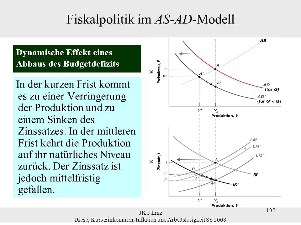 JKU Linz Riese, Kurs Einkommen, Inflation und Arbeitslosigkeit SS 2008 137 Fiskalpolitik im AS-AD-Modell In der kurzen Frist kommt es zu einer Verring