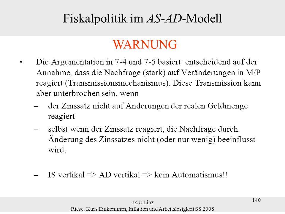JKU Linz Riese, Kurs Einkommen, Inflation und Arbeitslosigkeit SS 2008 140 Fiskalpolitik im AS-AD-Modell WARNUNG Die Argumentation in 7-4 und 7-5 basi
