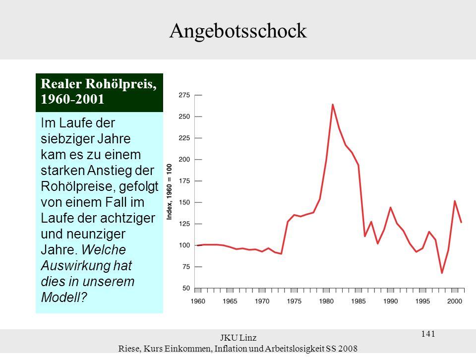 JKU Linz Riese, Kurs Einkommen, Inflation und Arbeitslosigkeit SS 2008 141 Angebotsschock Realer Rohölpreis, 1960-2001 Im Laufe der siebziger Jahre ka