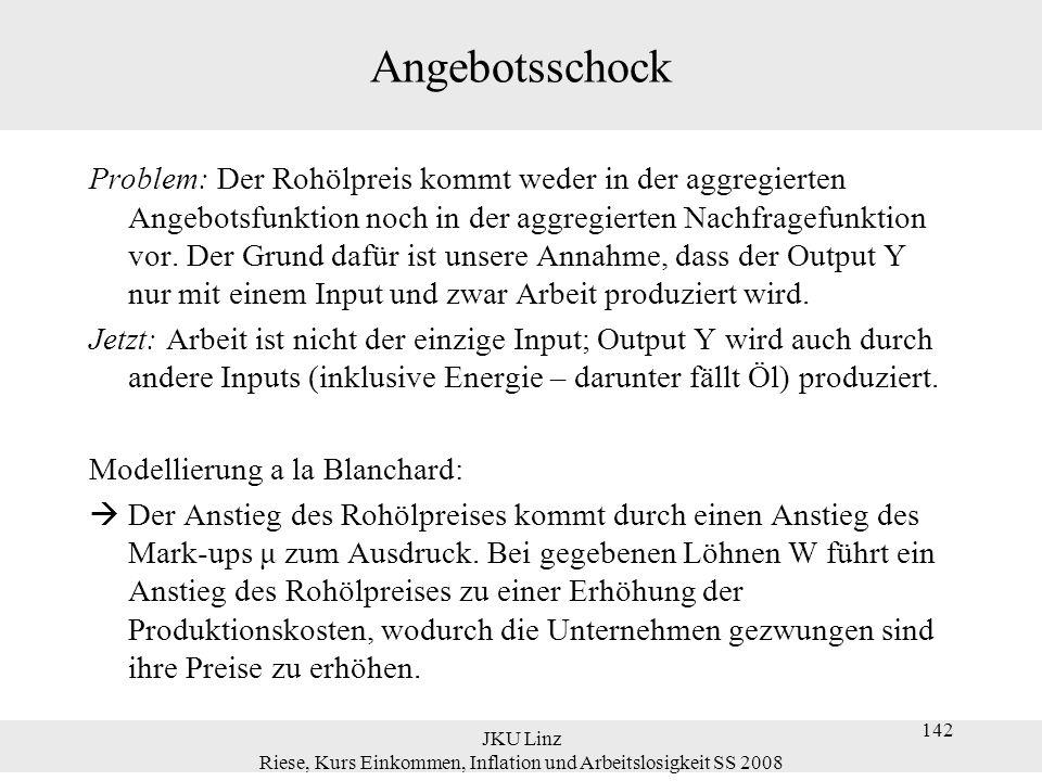 JKU Linz Riese, Kurs Einkommen, Inflation und Arbeitslosigkeit SS 2008 142 Angebotsschock Problem: Der Rohölpreis kommt weder in der aggregierten Ange