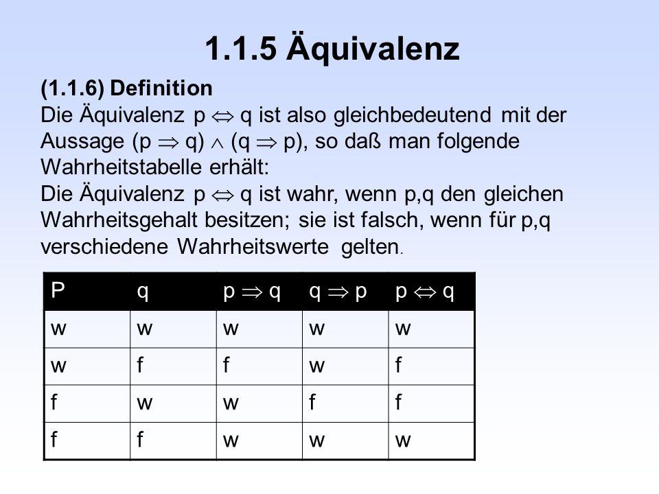 1.1.5 Äquivalenz (1.1.6) Definition Die Äquivalenz p  q ist also gleichbedeutend mit der Aussage (p  q)  (q  p), so daß man folgende Wahrheitstabelle erhält: Die Äquivalenz p  q ist wahr, wenn p,q den gleichen Wahrheitsgehalt besitzen; sie ist falsch, wenn für p,q verschiedene Wahrheitswerte gelten.