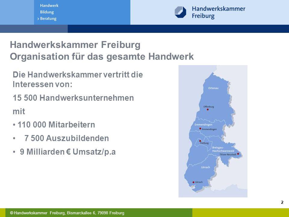 © Handwerkskammer Freiburg, Bismarckallee 6, 79098 Freiburg 22 Handwerkskammer Freiburg Organisation für das gesamte Handwerk Die Handwerkskammer vertritt die Interessen von: 15 500 Handwerksunternehmen mit 110 000 Mitarbeitern 7 500 Auszubildenden 9 Milliarden € Umsatz/p.a