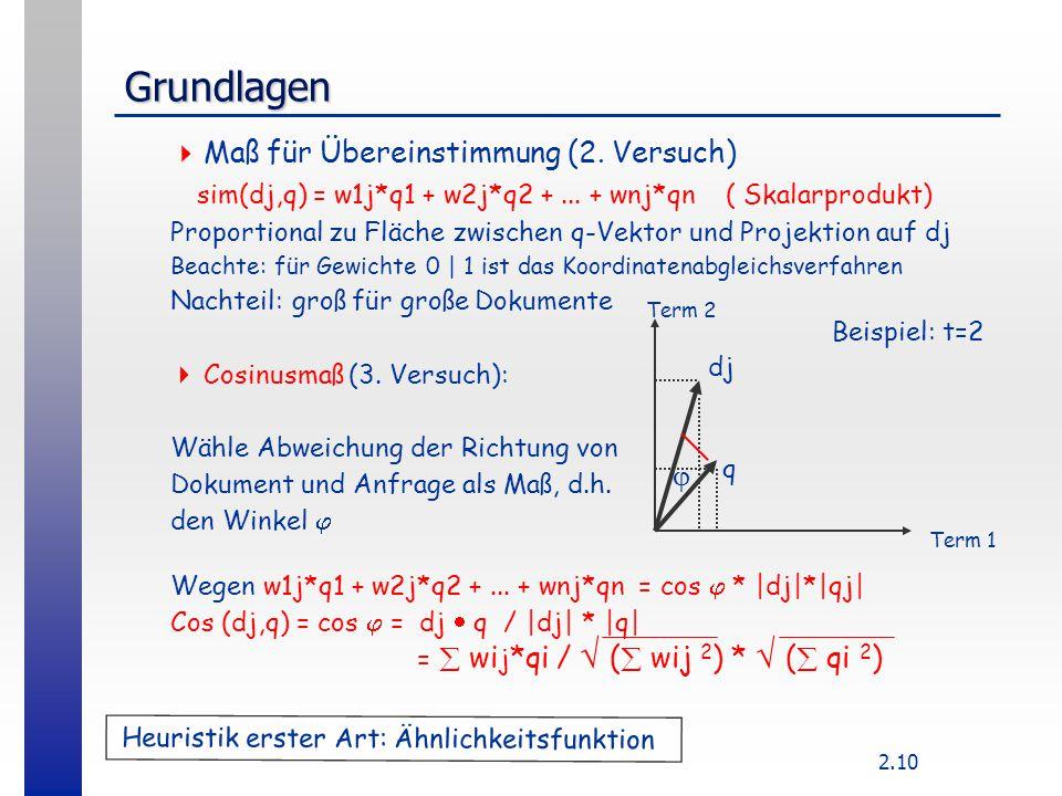 2.10 Grundlagen  Maß für Übereinstimmung (2. Versuch) sim(dj,q) = w1j*q1 + w2j*q2 +... + wnj*qn ( Skalarprodukt) Proportional zu Fläche zwischen q-Ve
