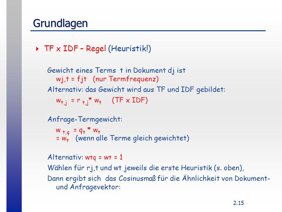 2.15 Grundlagen  TF x IDF – Regel (Heuristik!) Gewicht eines Terms t in Dokument dj ist wj,t = fjt (nur Termfrequenz) Alternativ: das Gewicht wird au