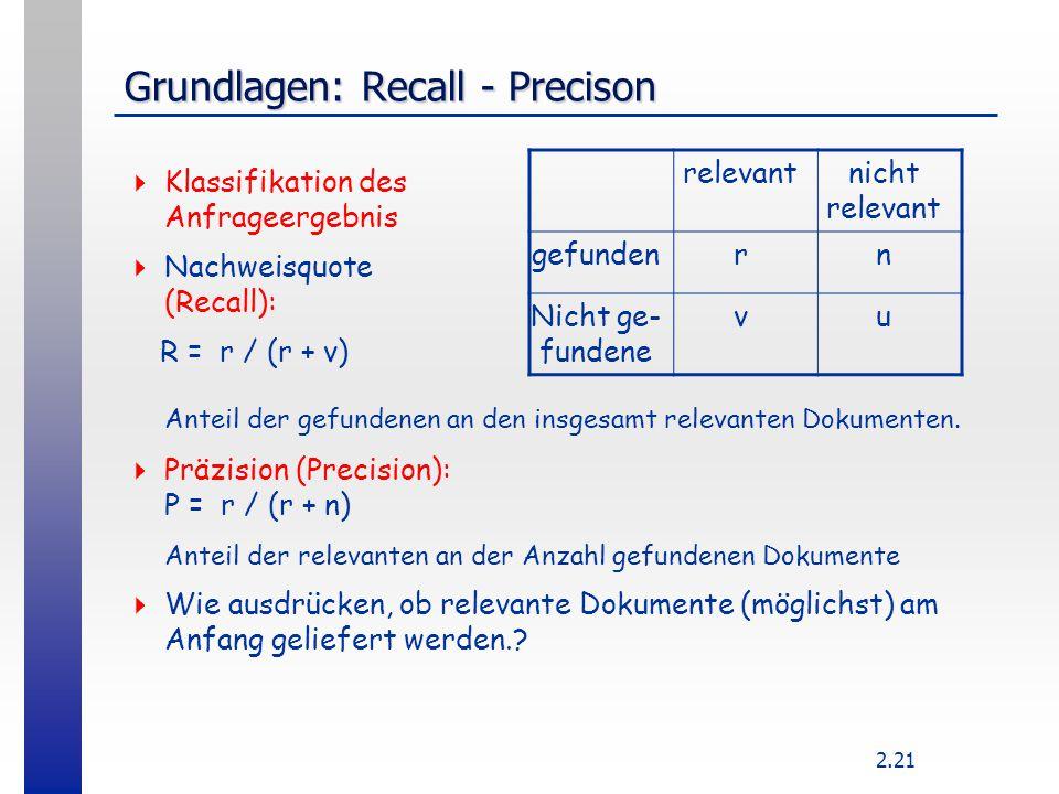 2.21 Grundlagen: Recall - Precison  Klassifikation des Anfrageergebnis  Nachweisquote (Recall): R = r / (r + v) Anteil der gefundenen an den insgesa