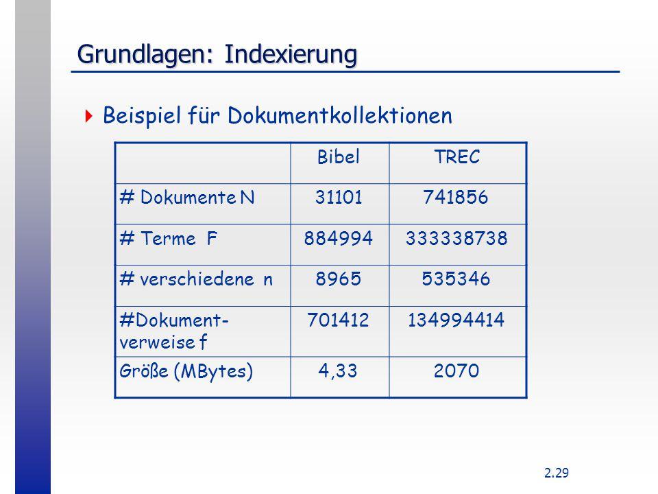 2.29 Grundlagen: Indexierung  Beispiel für Dokumentkollektionen BibelTREC # Dokumente N31101741856 # Terme F884994333338738 # verschiedene n896553534
