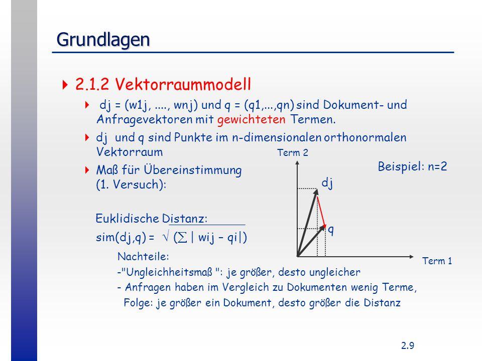 2.9 Grundlagen  2.1.2 Vektorraummodell  dj = (w1j,...., wnj) und q = (q1,...,qn) sind Dokument- und Anfragevektoren mit gewichteten Termen.  dj und