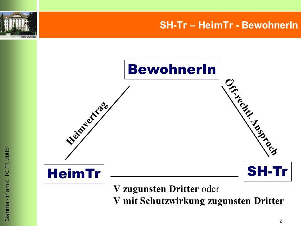 2 Ganner - iFamZ, 10.11.2008 SH-Tr – HeimTr - BewohnerIn BewohnerIn HeimTr SH-Tr V zugunsten Dritter oder V mit Schutzwirkung zugunsten Dritter Heimvertrag Öff-rechtl.