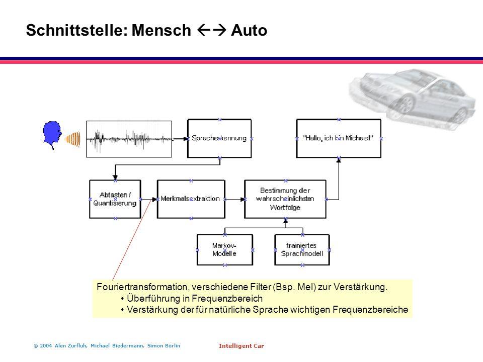 © 2004 Alen Zurfluh, Michael Biedermann, Simon Börlin Intelligent Car Schnittstelle: Mensch  Auto Fouriertransformation, verschiedene Filter (Bsp. M