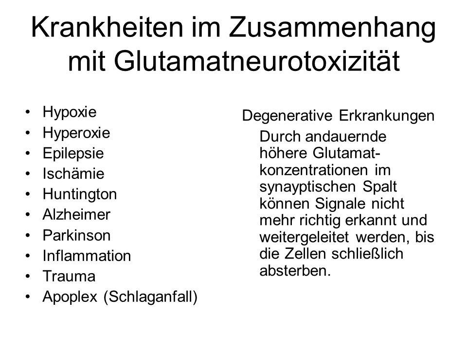 Krankheiten im Zusammenhang mit Glutamatneurotoxizität Hypoxie Hyperoxie Epilepsie Ischämie Huntington Alzheimer Parkinson Inflammation Trauma Apoplex (Schlaganfall) Degenerative Erkrankungen Durch andauernde höhere Glutamat- konzentrationen im synayptischen Spalt können Signale nicht mehr richtig erkannt und weitergeleitet werden, bis die Zellen schließlich absterben.