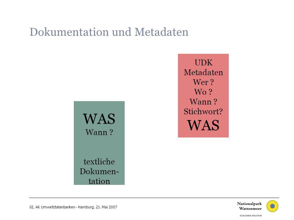 GI, AK Umweltdatenbanken - Hamburg, 21. Mai 2007 Dokumentation und Metadaten WAS Wann .