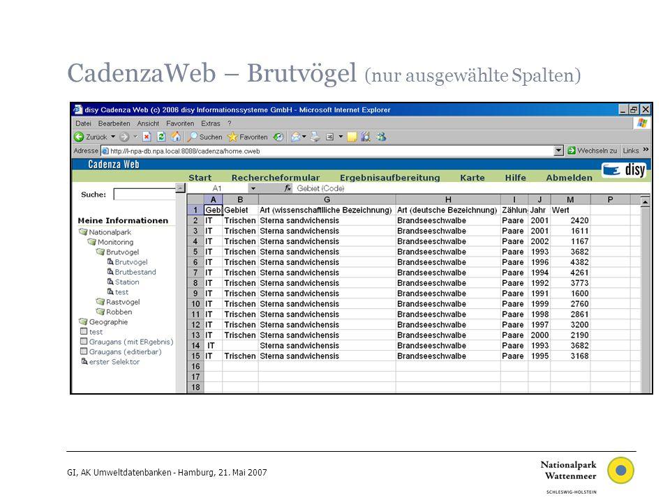 GI, AK Umweltdatenbanken - Hamburg, 21. Mai 2007 CadenzaWeb – Brutvögel (nur ausgewählte Spalten)