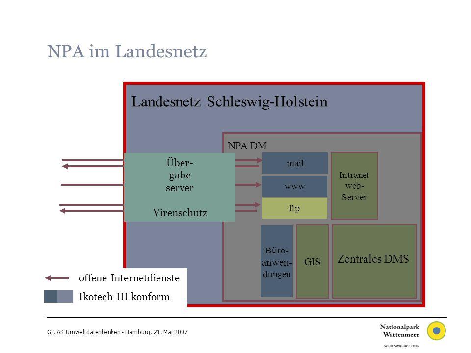 GI, AK Umweltdatenbanken - Hamburg, 21. Mai 2007 Selektion nach Art, Zeit und Ort