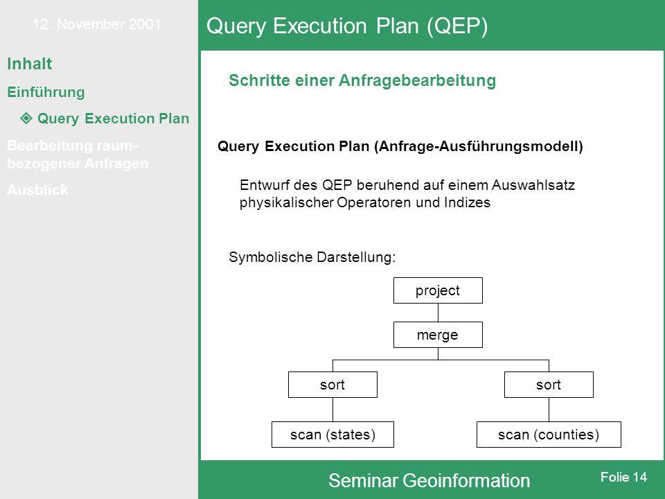 12. November 2001 Seminar Geoinformation Folie 14 Schritte einer Anfragebearbeitung Query Execution Plan (QEP) Query Execution Plan (Anfrage-Ausführun
