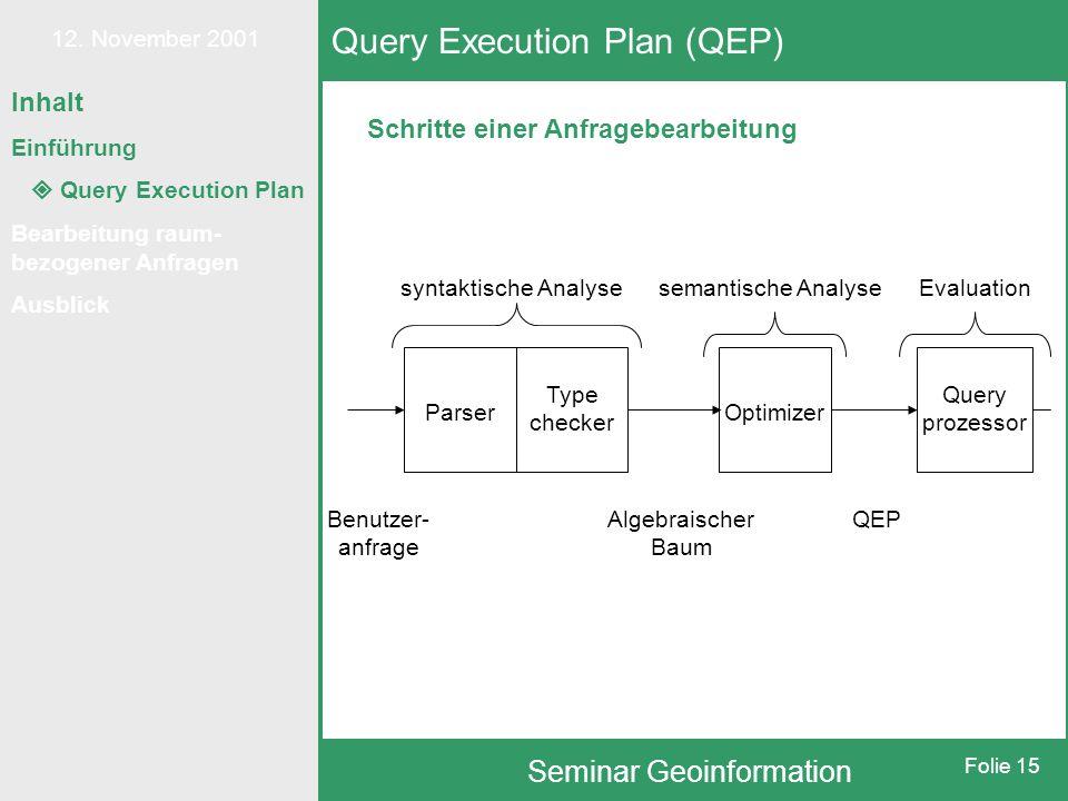 12. November 2001 Seminar Geoinformation Folie 15 Schritte einer Anfragebearbeitung Query Execution Plan (QEP) syntaktische Analysesemantische Analyse