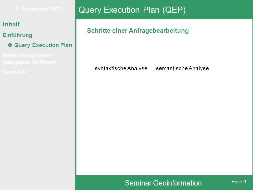 12. November 2001 Seminar Geoinformation Folie 3 Inhalt Einführung  Query Execution Plan Bearbeitung raum- bezogener Anfragen Ausblick Schritte einer