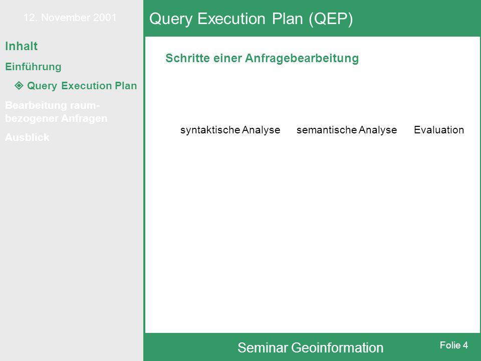 12. November 2001 Seminar Geoinformation Folie 4 Inhalt Einführung  Query Execution Plan Bearbeitung raum- bezogener Anfragen Ausblick Schritte einer