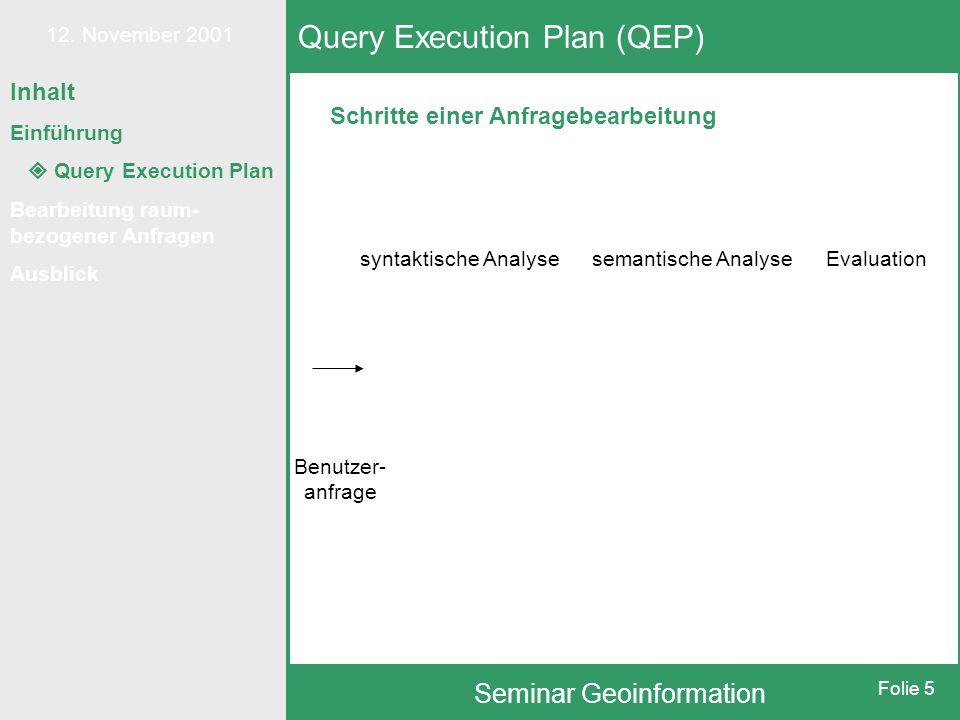 12. November 2001 Seminar Geoinformation Folie 5 Schritte einer Anfragebearbeitung Query Execution Plan (QEP) syntaktische Analysesemantische AnalyseE