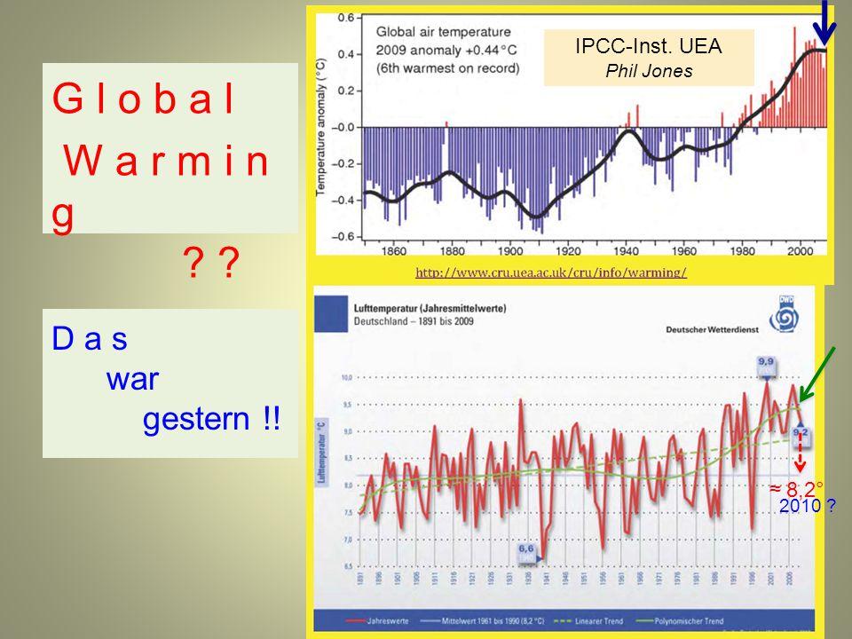 2010 ? G l o b a l W a r m i n g ? ? D a s war gestern !! ≈ 8,2° IPCC-Inst. UEA Phil Jones
