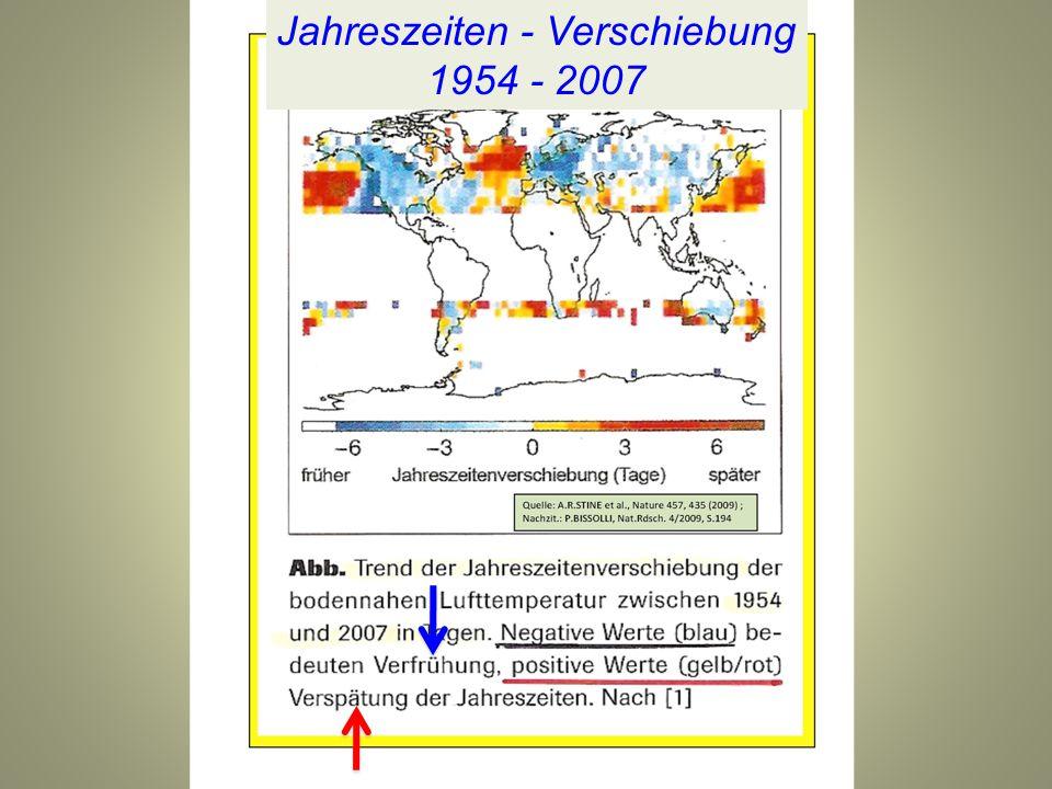 Jahreszeiten - Verschiebung 1954 - 2007