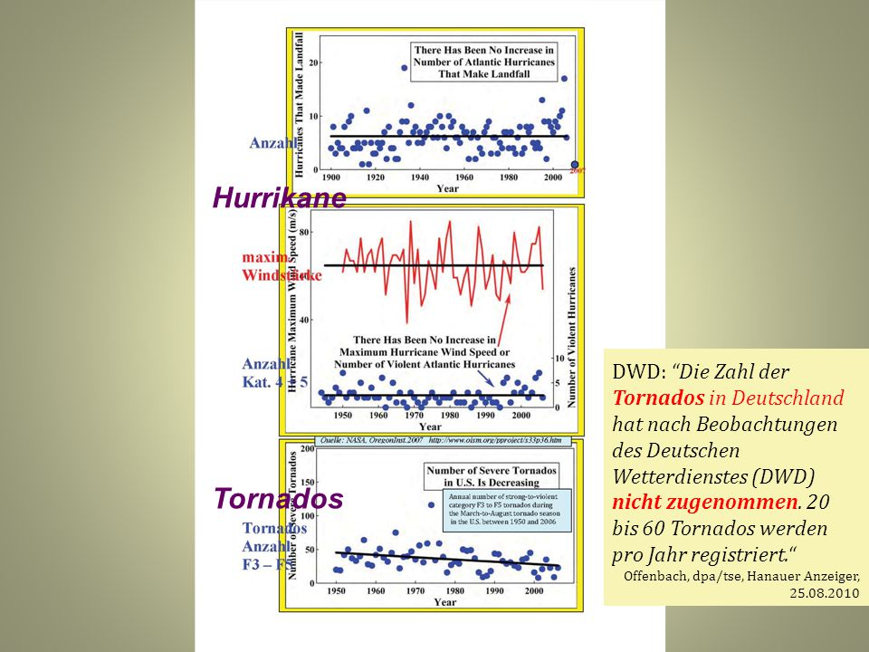 """Hurrikane Tornados DWD: """"Die Zahl der Tornados in Deutschland hat nach Beobachtungen des Deutschen Wetterdienstes (DWD) nicht zugenommen. 20 bis 60 To"""