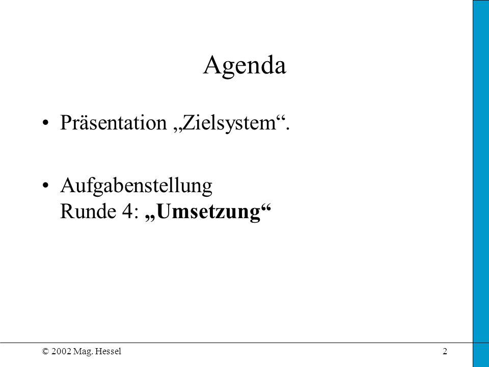 """© 2002 Mag. Hessel2 Agenda Präsentation """"Zielsystem . Aufgabenstellung Runde 4: """"Umsetzung"""