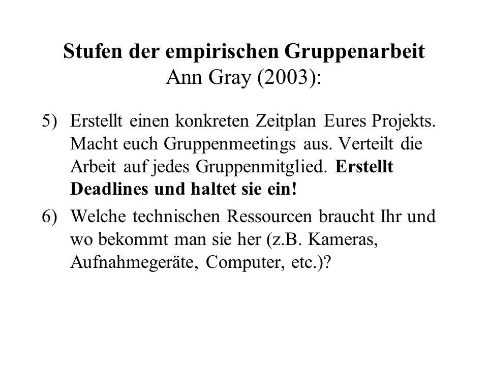 Stufen der empirischen Gruppenarbeit Ann Gray (2003): 5)Erstellt einen konkreten Zeitplan Eures Projekts. Macht euch Gruppenmeetings aus. Verteilt die