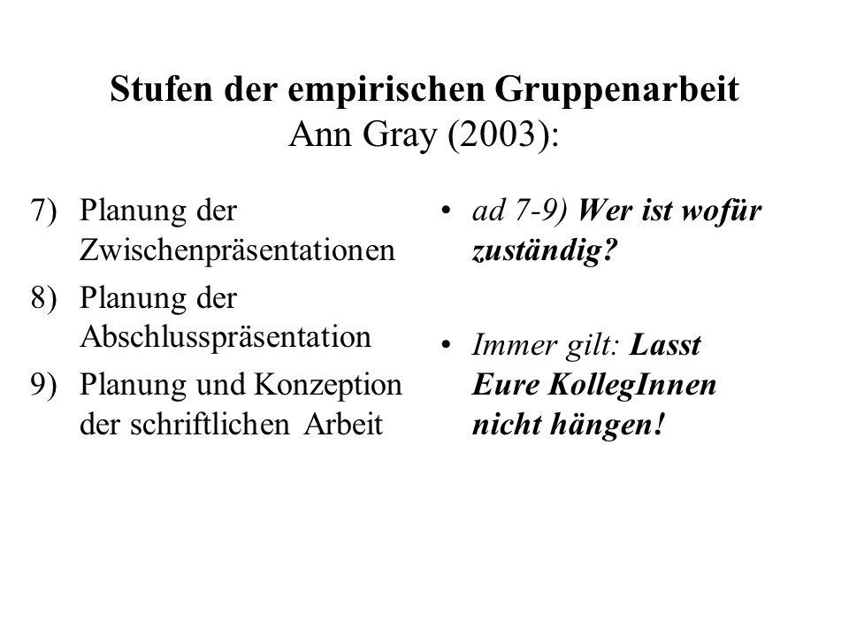 Stufen der empirischen Gruppenarbeit Ann Gray (2003): 7)Planung der Zwischenpräsentationen 8)Planung der Abschlusspräsentation 9)Planung und Konzeptio