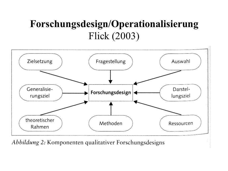 Forschungsdesign/Operationalisierung Flick (2003)
