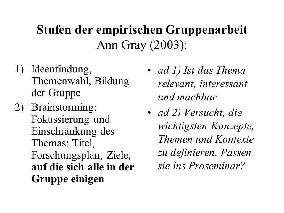 Stufen der empirischen Gruppenarbeit Ann Gray (2003): 1)Ideenfindung, Themenwahl, Bildung der Gruppe 2)Brainstorming: Fokussierung und Einschränkung d