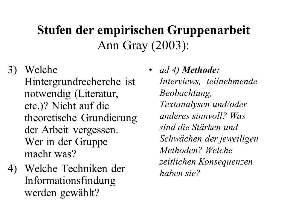 Stufen der empirischen Gruppenarbeit Ann Gray (2003): 3)Welche Hintergrundrecherche ist notwendig (Literatur, etc.)? Nicht auf die theoretische Grundi
