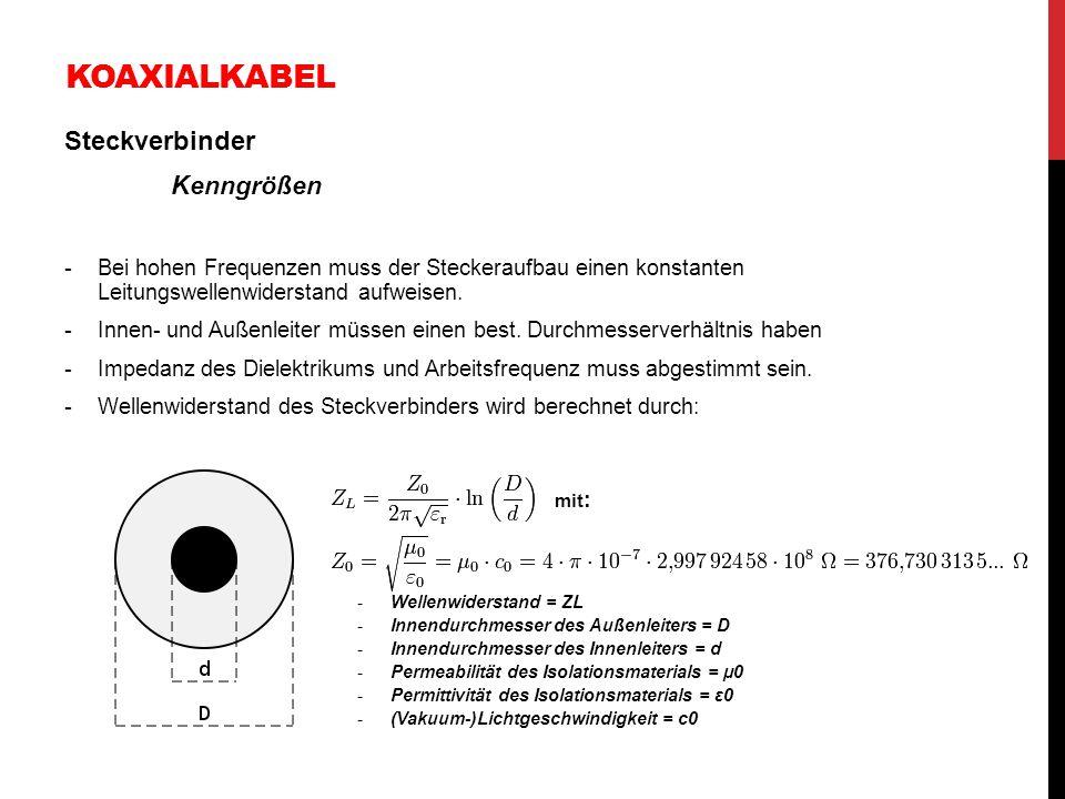 KOAXIALKABEL Steckverbinder Kenngrößen -Bei hohen Frequenzen muss der Steckeraufbau einen konstanten Leitungswellenwiderstand aufweisen. -Innen- und A