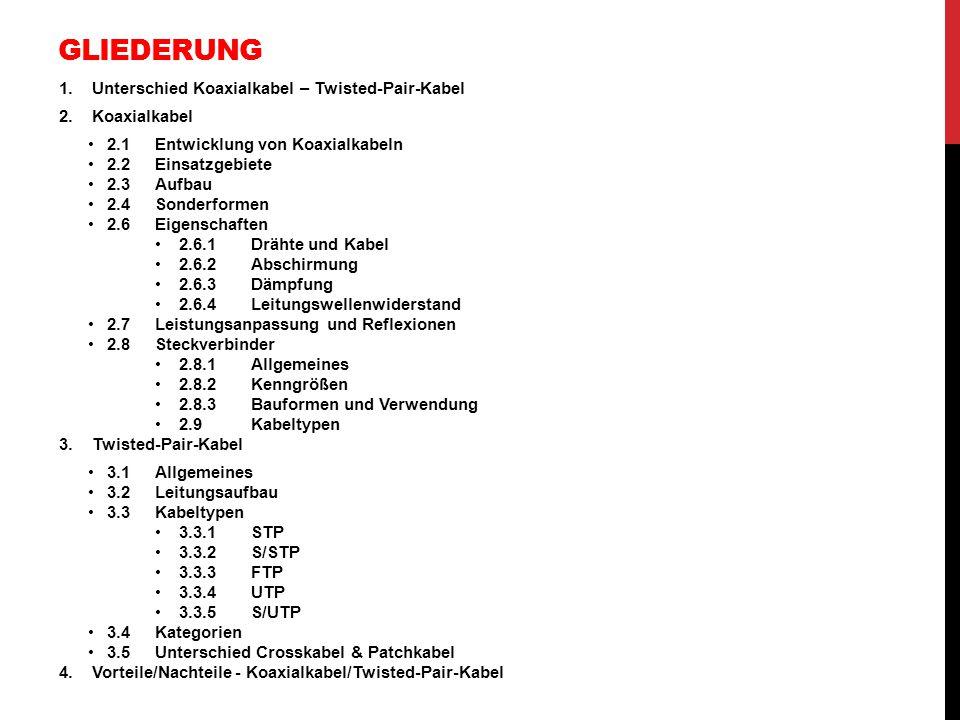 GLIEDERUNG 1. Unterschied Koaxialkabel – Twisted-Pair-Kabel 2. Koaxialkabel 2.1 Entwicklung von Koaxialkabeln 2.2 Einsatzgebiete 2.3 Aufbau 2.4 Sonder