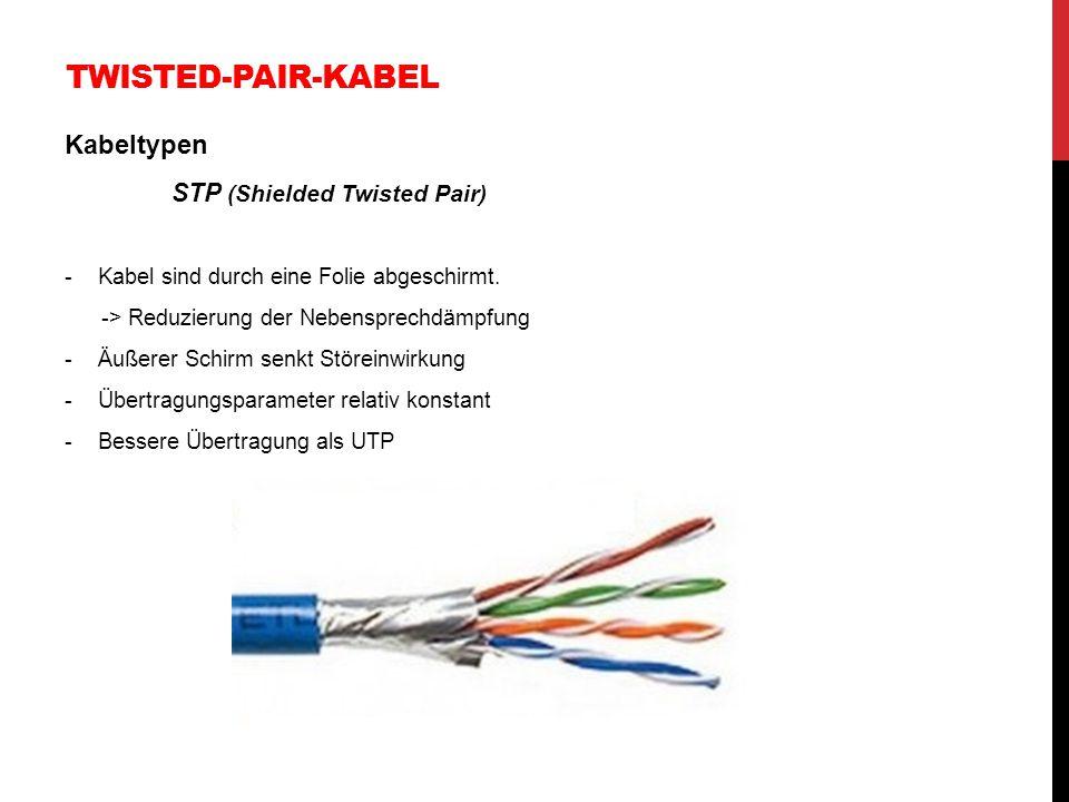 TWISTED-PAIR-KABEL Kabeltypen STP (Shielded Twisted Pair) -Kabel sind durch eine Folie abgeschirmt. -> Reduzierung der Nebensprechdämpfung -Äußerer Sc