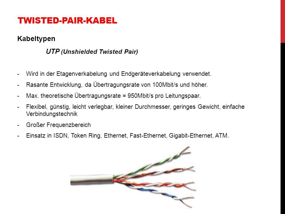 TWISTED-PAIR-KABEL Kabeltypen UTP (Unshielded Twisted Pair) -Wird in der Etagenverkabelung und Endgeräteverkabelung verwendet. -Rasante Entwicklung, d