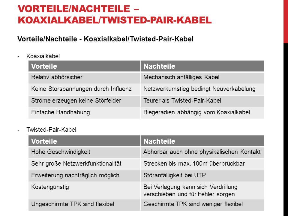 VORTEILE/NACHTEILE – KOAXIALKABEL/TWISTED-PAIR-KABEL Vorteile/Nachteile - Koaxialkabel/Twisted-Pair-Kabel -Koaxialkabel -Twisted-Pair-Kabel VorteileNa