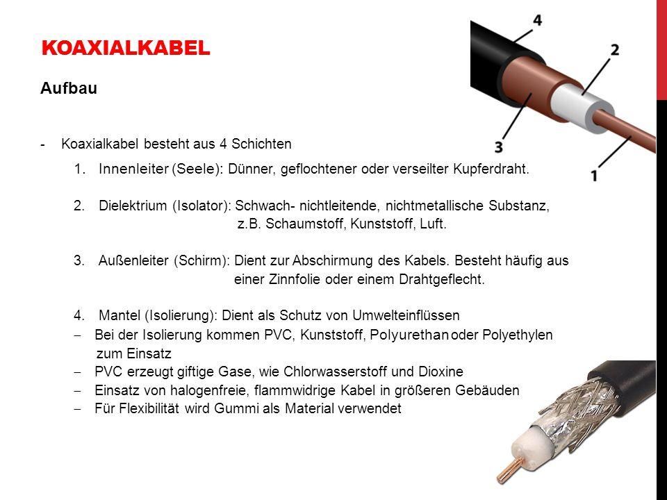 KOAXIALKABEL Aufbau -Koaxialkabel besteht aus 4 Schichten 1.Innenleiter (Seele): Dünner, geflochtener oder verseilter Kupferdraht. 2.Dielektrium (Isol