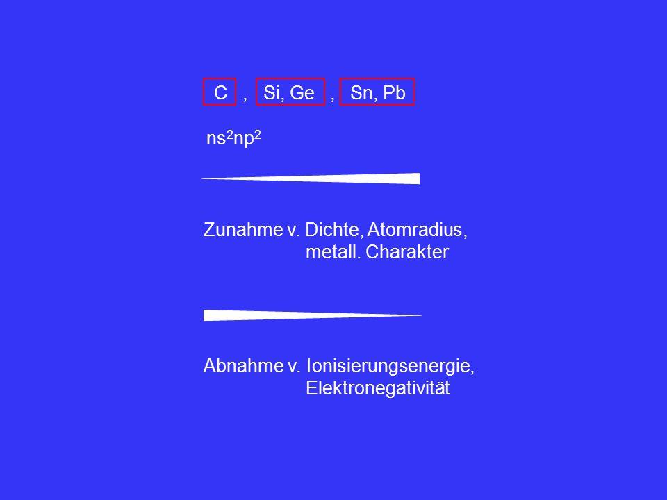 C, Si, Ge, Sn, Pb ns 2 np 2 Zunahme v. Dichte, Atomradius, metall. Charakter Abnahme v. Ionisierungsenergie, Elektronegativität