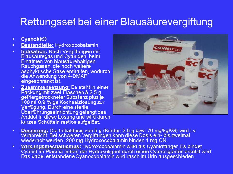 Rettungsset bei einer Blausäurevergiftung Cyanokit® Bestandteile: Hydroxocobalamin Indikation: Nach Vergiftungen mit Blausäuregas und Cyaniden, beim Einatmen von blausäurehaltigen Rauchgasen, die noch weitere asphyktische Gase enthalten, wodurch die Anwendung von 4-DMAP eingeschränkt ist.