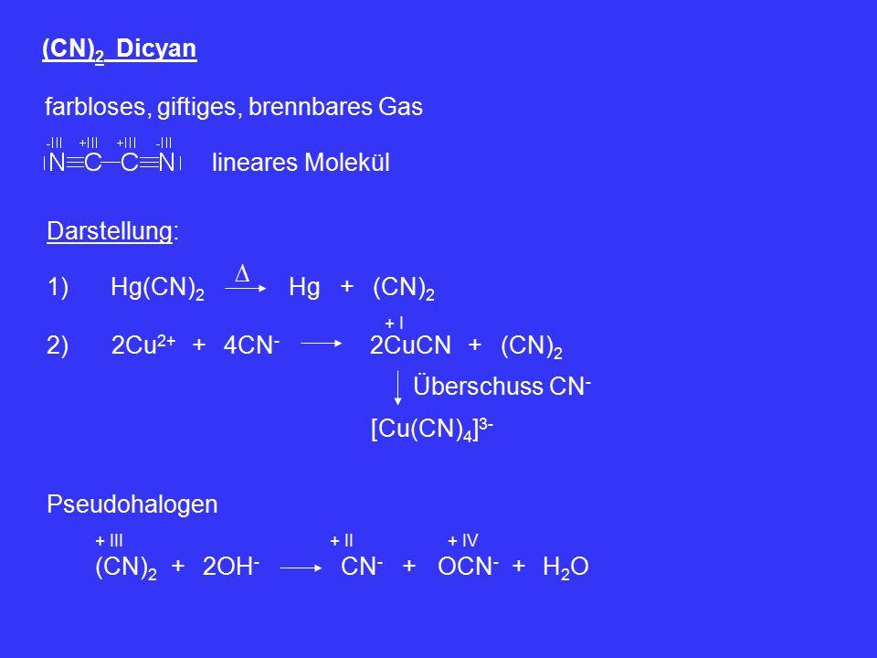 (CN) 2 Dicyan farbloses, giftiges, brennbares Gas lineares Molekül Darstellung: 1)Hg(CN) 2 ∆ Hg+(CN) 2 2)2Cu 2+ 4CN - ++(CN) 2 2CuCN + I [Cu(CN) 4 ] 3- Überschuss CN - Pseudohalogen (CN) 2 2OH - +OCN - CN - +H2OH2O+ + III+ II+ IV